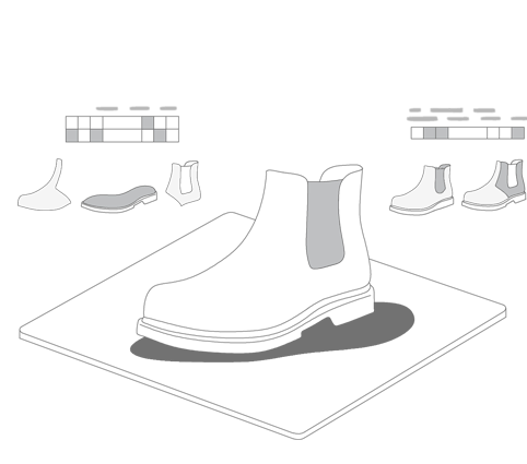 Produktkonfiguratoren